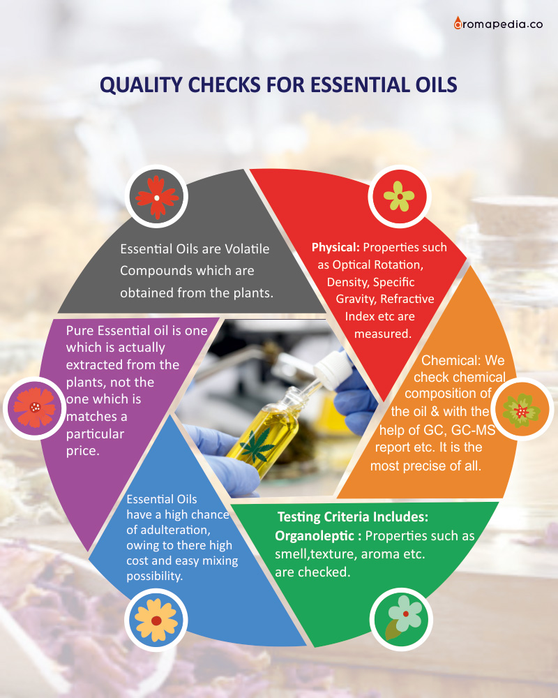 QUALITY-CHECKS-FOR-ESSENTIAL-OILS