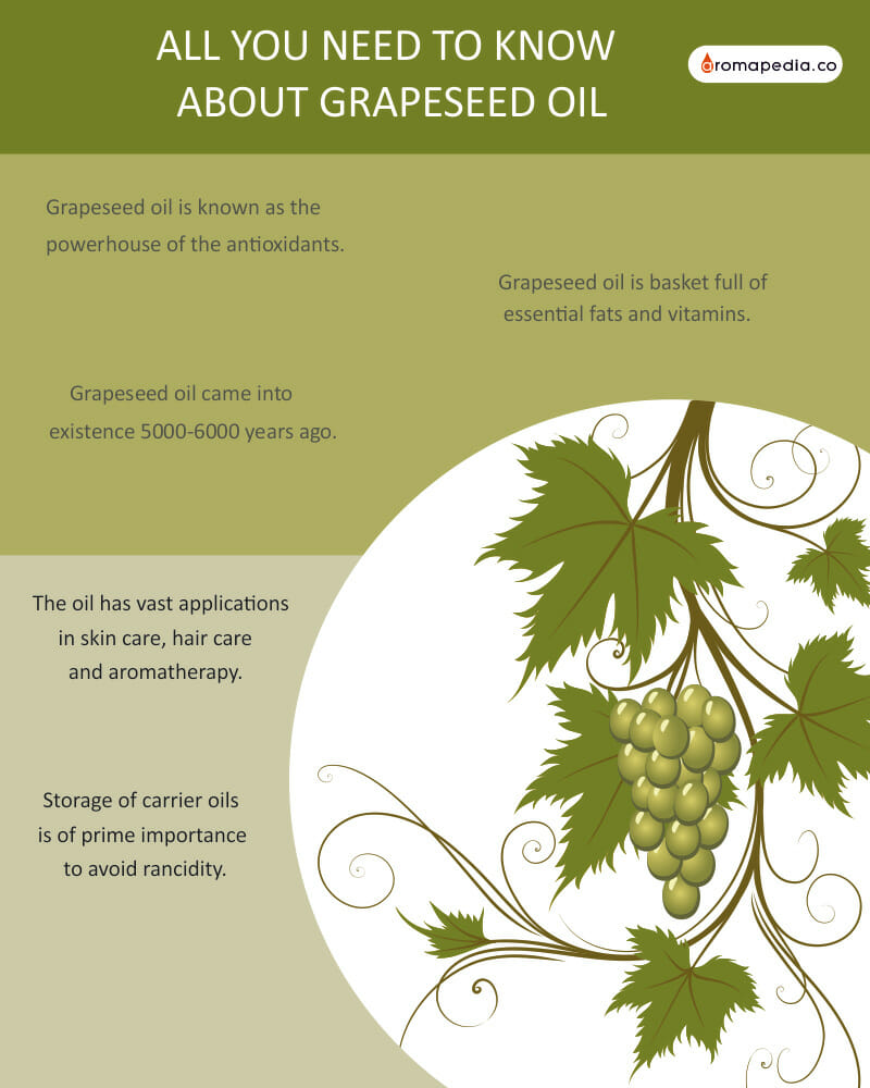 ALL-YOU-NEED-TO-KNOW-ABOUT-GRAPESEED-OIL
